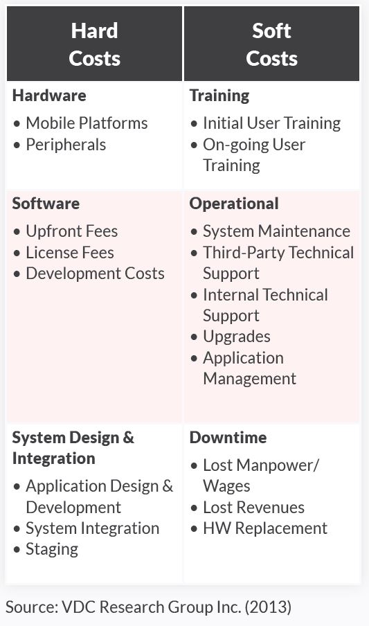 TCO-components.jpg