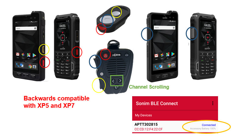 Sonim Technologies deepens the integration with AINA PTT Accessories