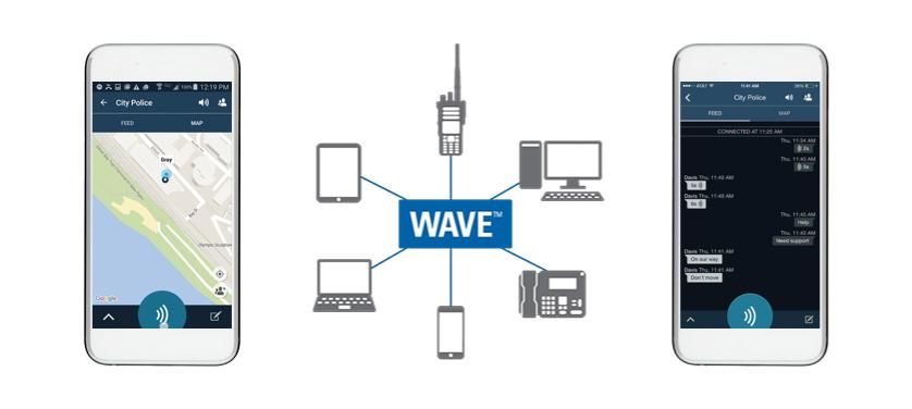 WAVE-5000
